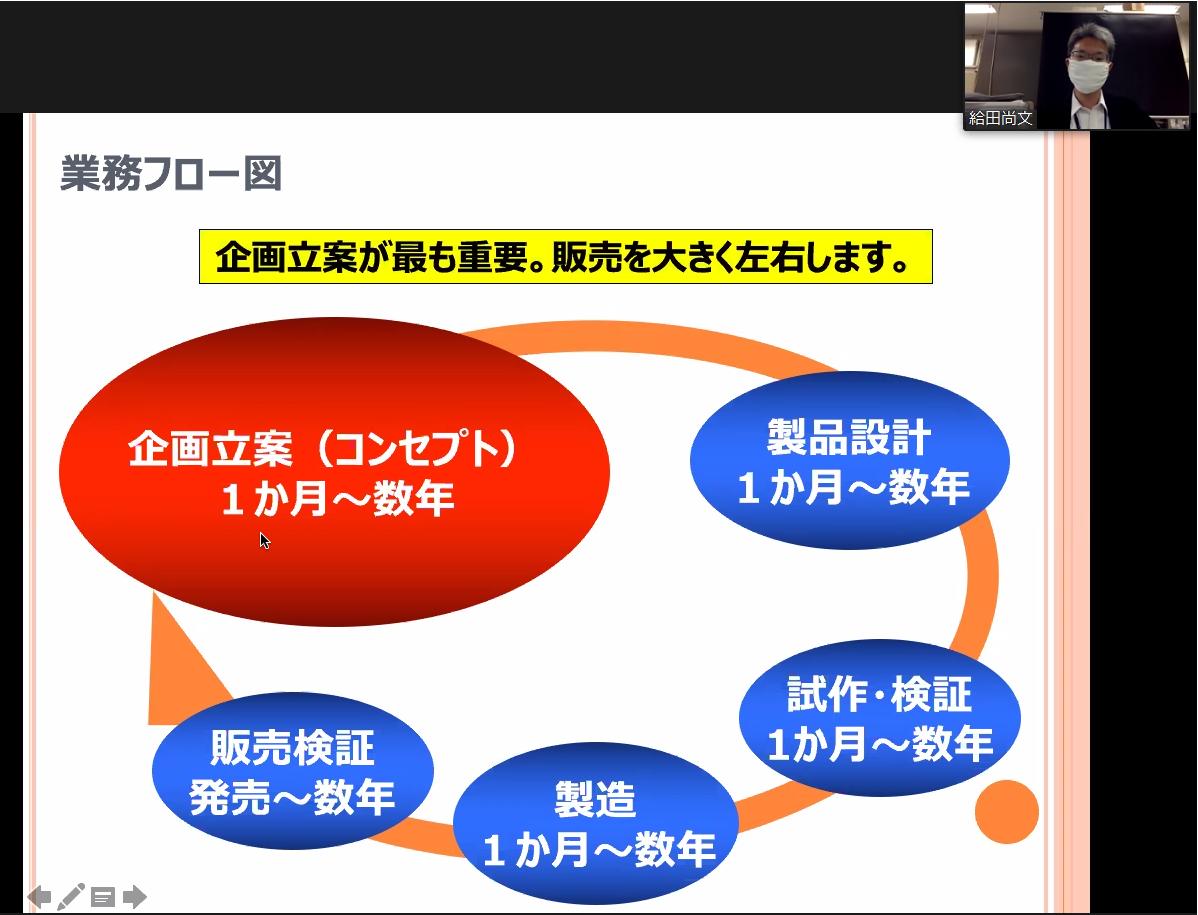給田氏による第2回オンライン講義